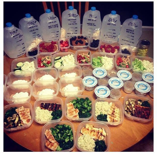 Learn How to Eat Clean in 7 Simple Steps