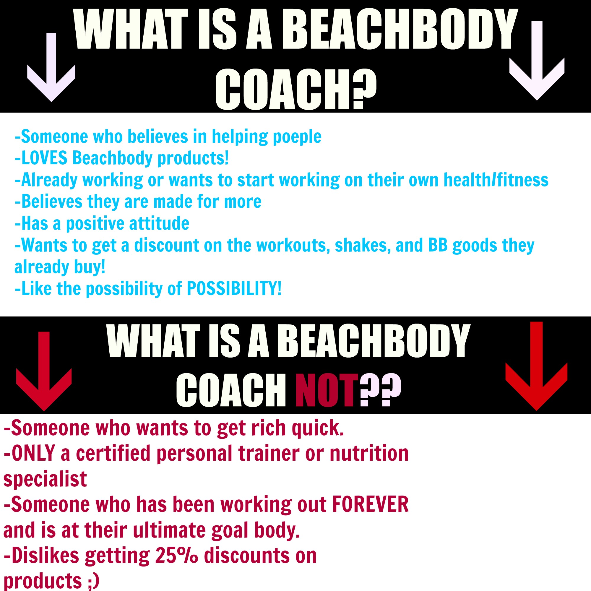 The truth about Beachbody Coaching (non biased info) – Get Back to ...